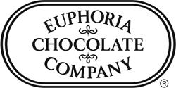 eupohria